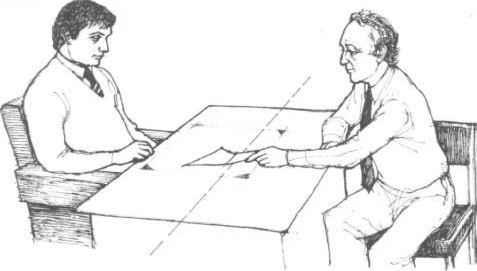 Body Language Table